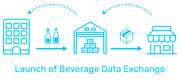 Beverage Data Exchange,